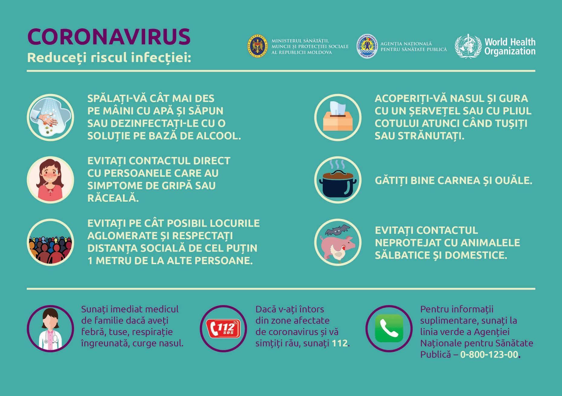 Informații COVID